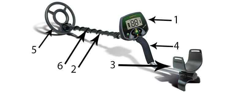 Metal Detector Diagram - Components